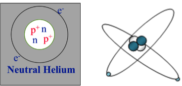 helium measurement